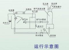 溶气气浮机工作原理